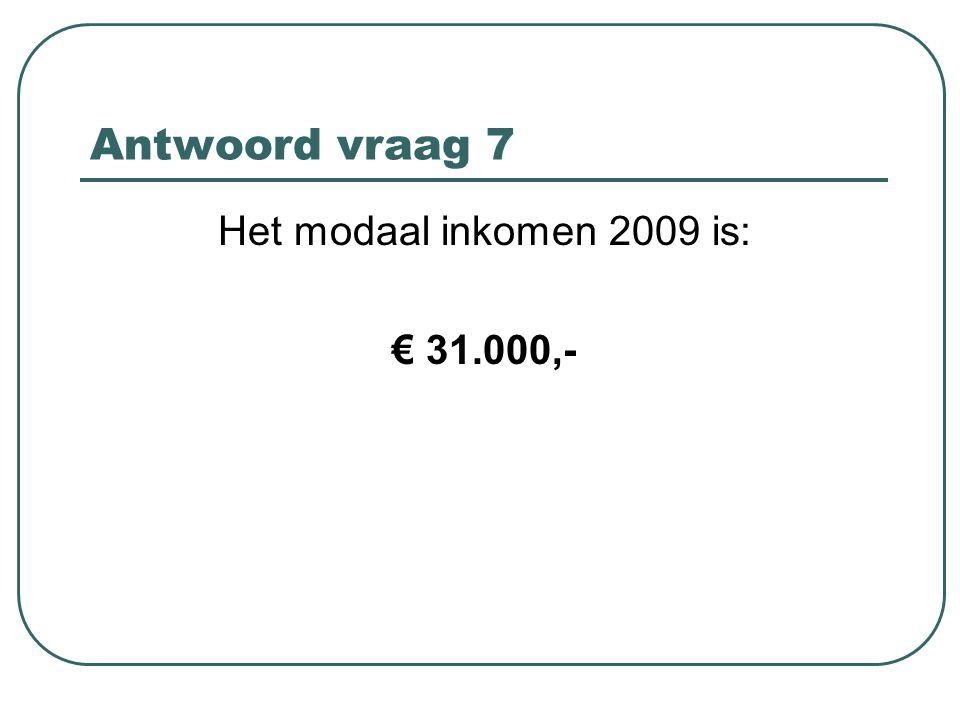 Antwoord vraag 7 Het modaal inkomen 2009 is: € 31.000,-