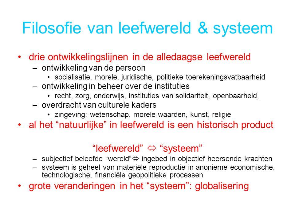 Filosofie van leefwereld & systeem