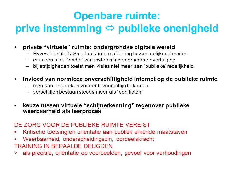 Openbare ruimte: prive instemming  publieke onenigheid