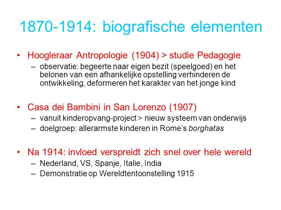 1870-1914: biografische elementen