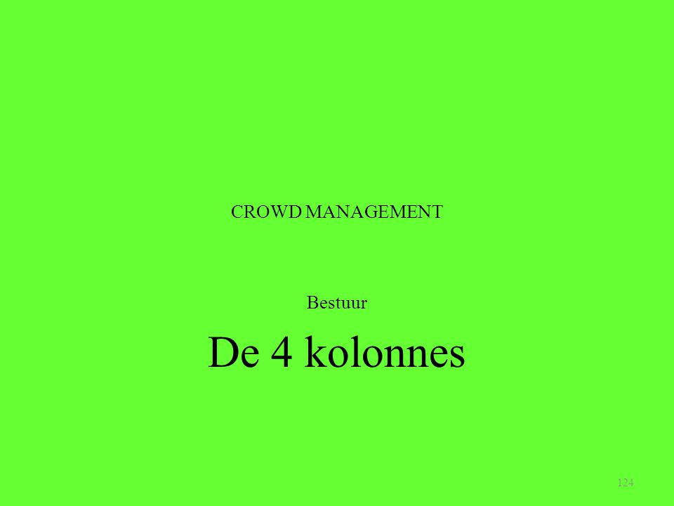 CROWD MANAGEMENT Bestuur De 4 kolonnes 124