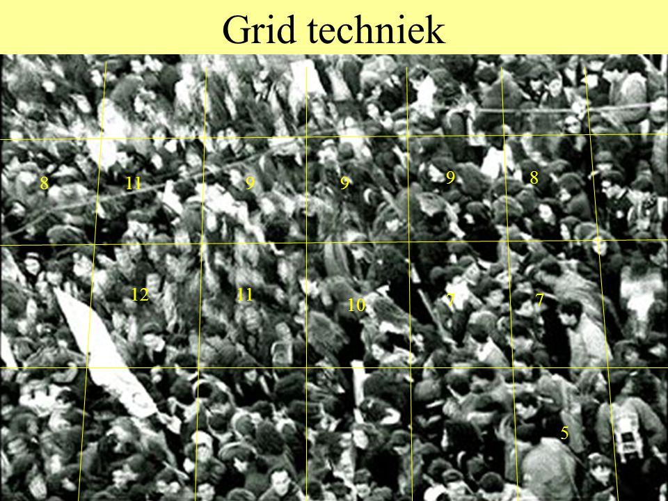 Grid techniek Tel de hoofden 9 8 8 11 9 9 12 11 7 7 10 5