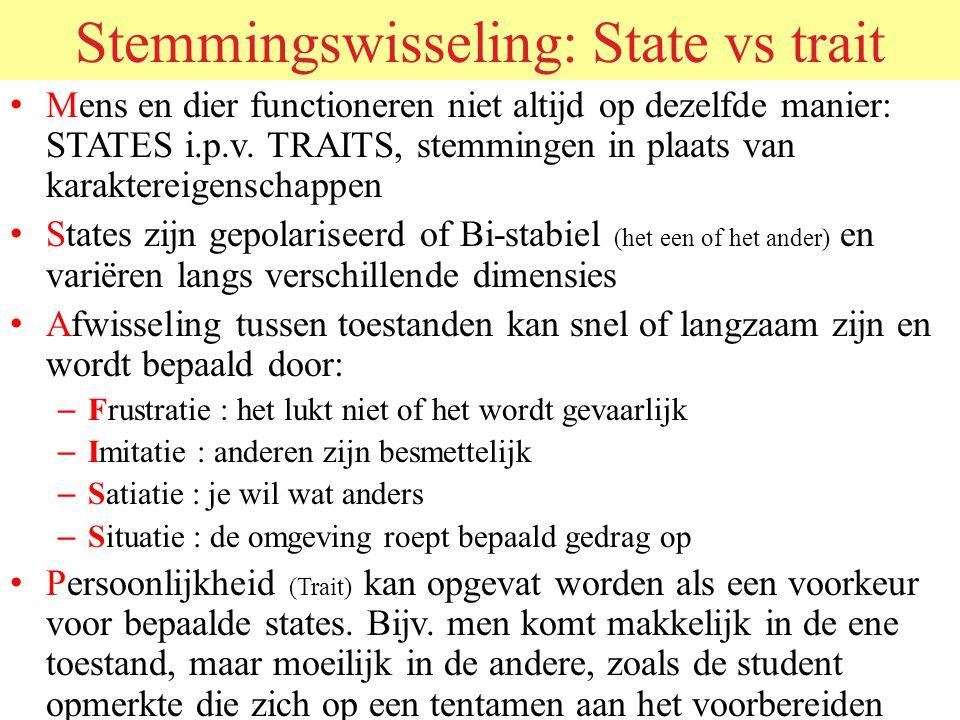Stemmingswisseling: State vs trait