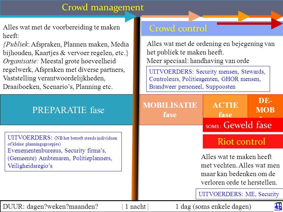 Crowd management Crowd control PREPARATIE fase Riot control