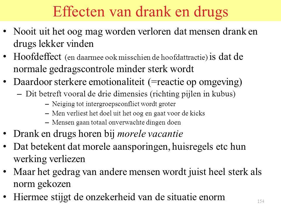 Effecten van drank en drugs