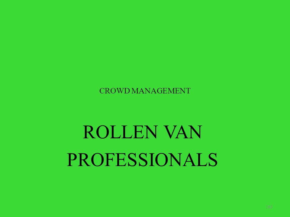 ROLLEN VAN PROFESSIONALS