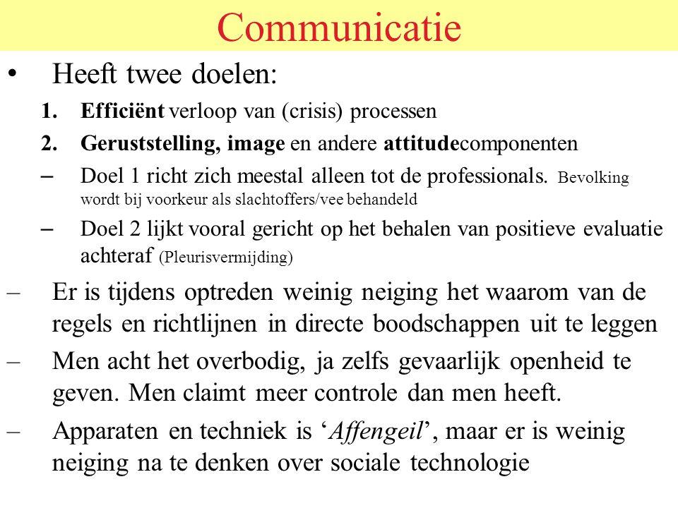 Communicatie Heeft twee doelen: