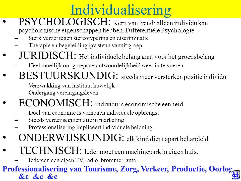Individualisering HvdSande RuG. PSYCHOLOGISCH: Kern van trend: alleen individu kan psychologische eigenschappen hebben. Differentiële Psychologie.