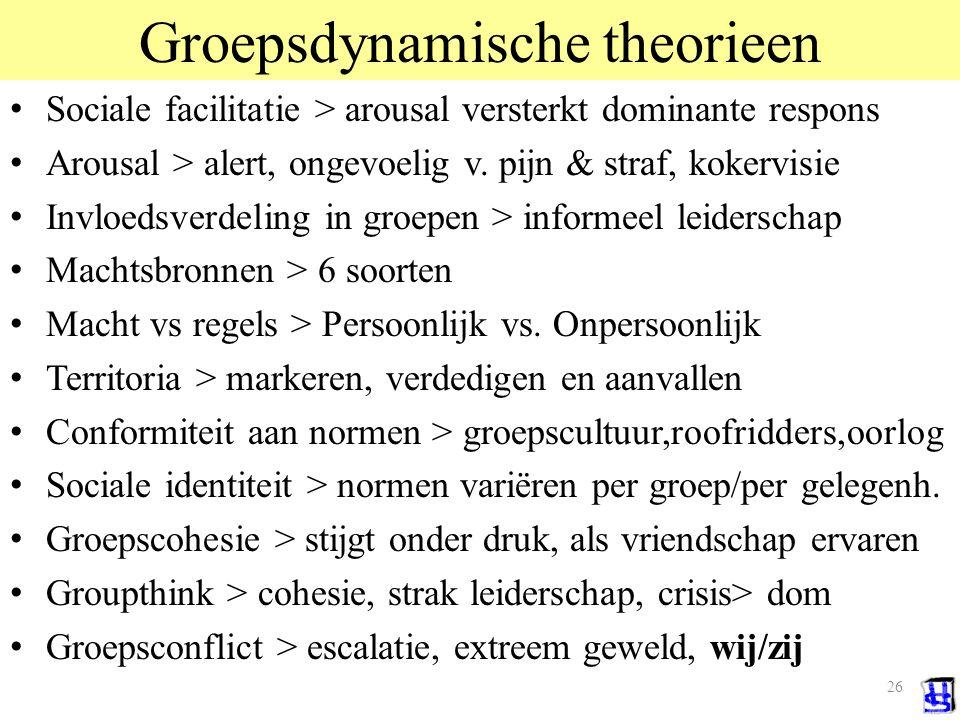 Groepsdynamische theorieen
