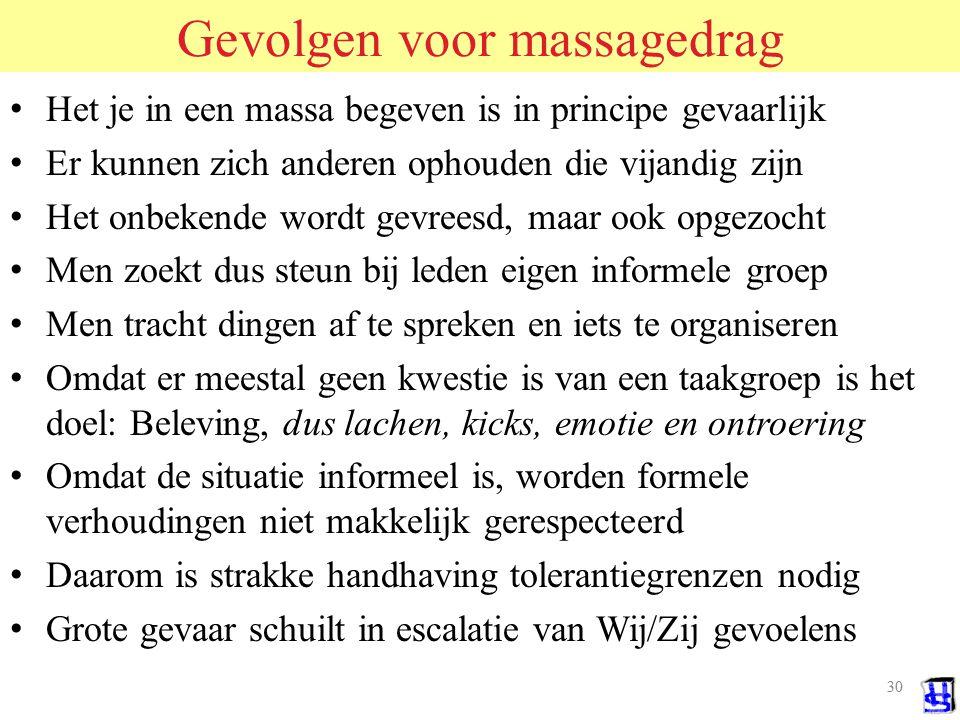 Gevolgen voor massagedrag