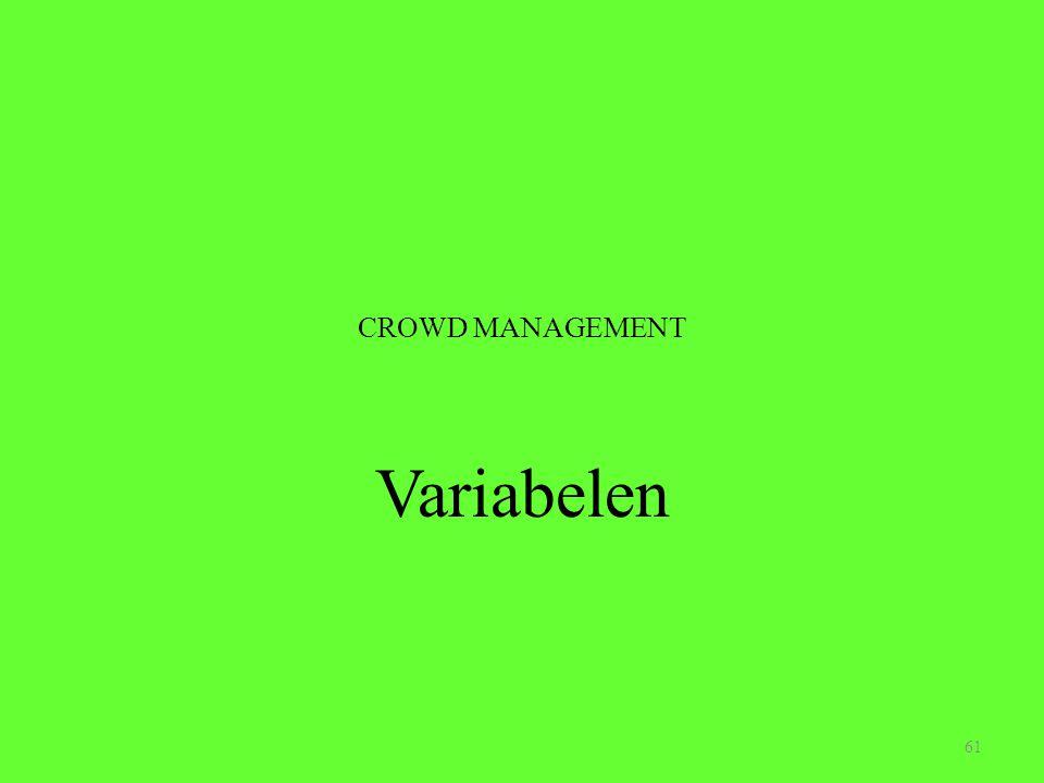 CROWD MANAGEMENT Variabelen 61