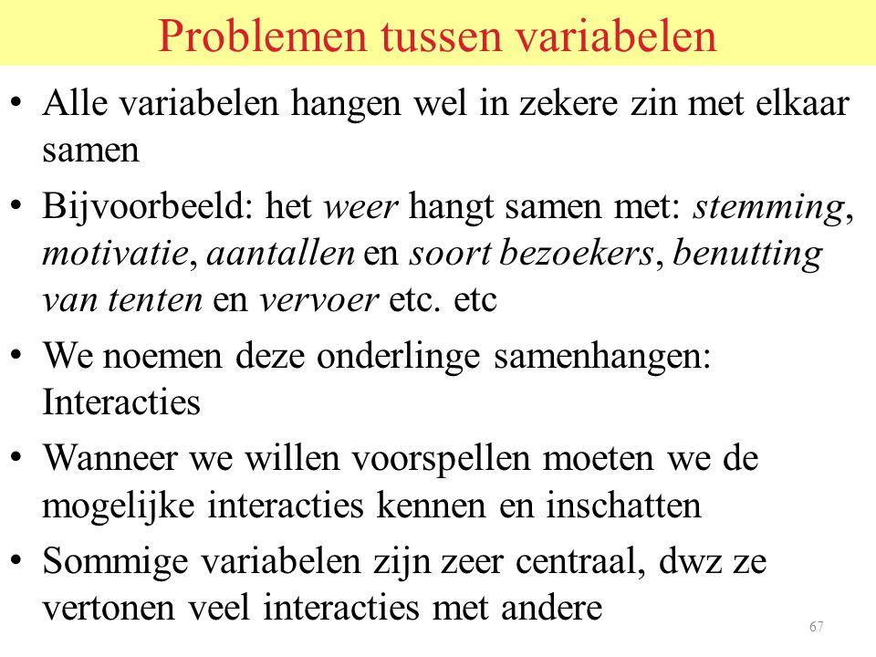 Problemen tussen variabelen