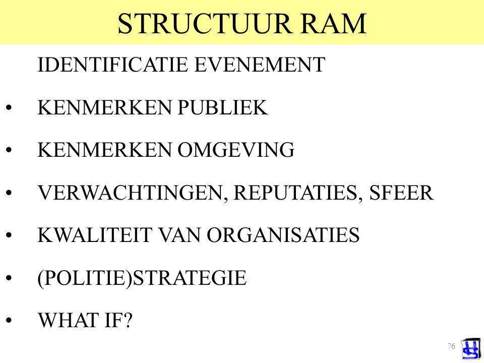 STRUCTUUR RAM IDENTIFICATIE EVENEMENT KENMERKEN PUBLIEK