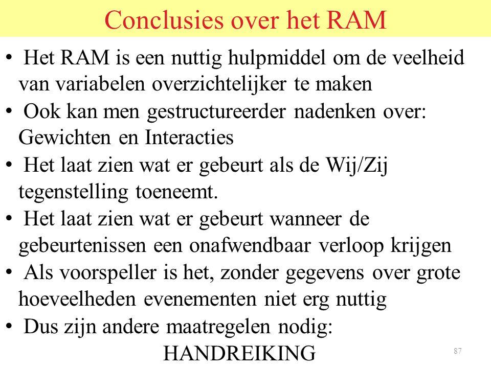 Conclusies over het RAM