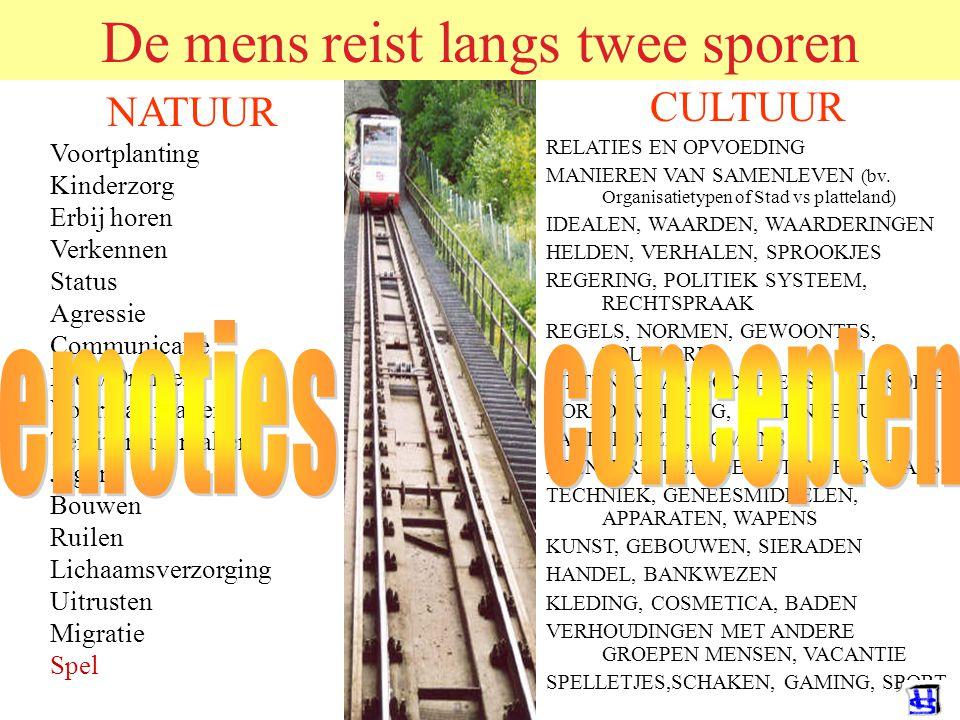 De mens reist langs twee sporen