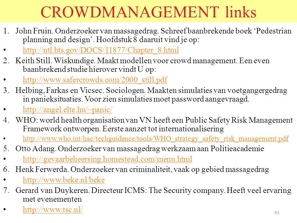 CROWDMANAGEMENT links