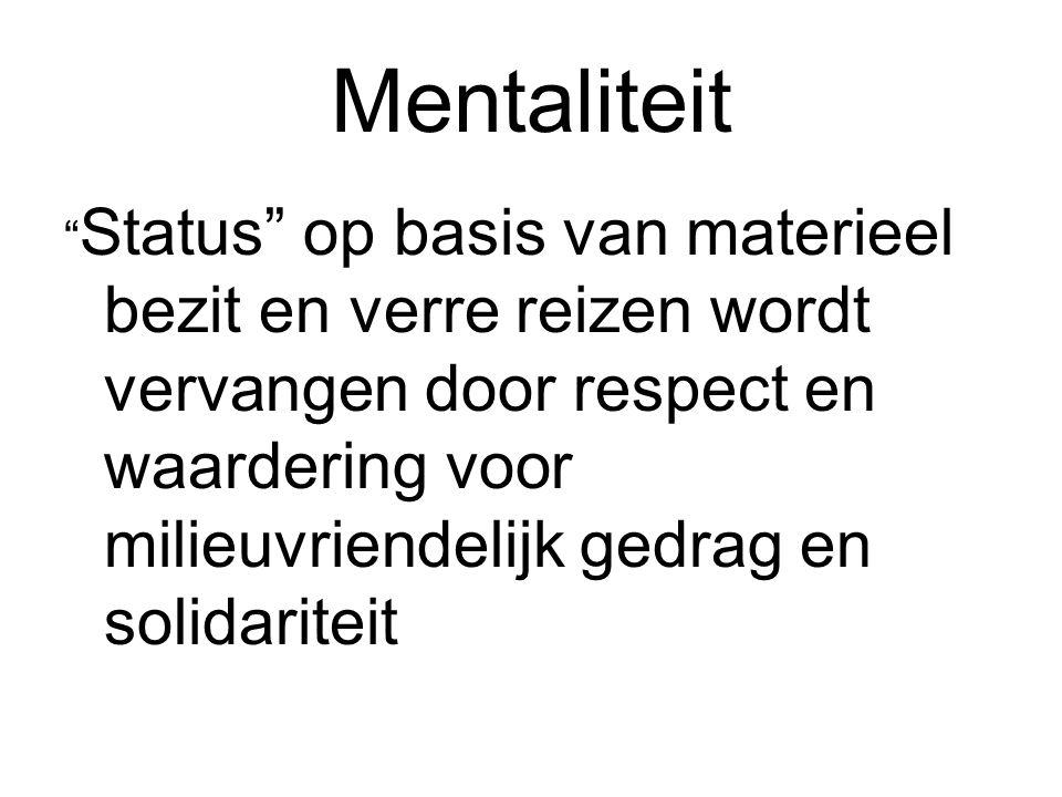 Mentaliteit