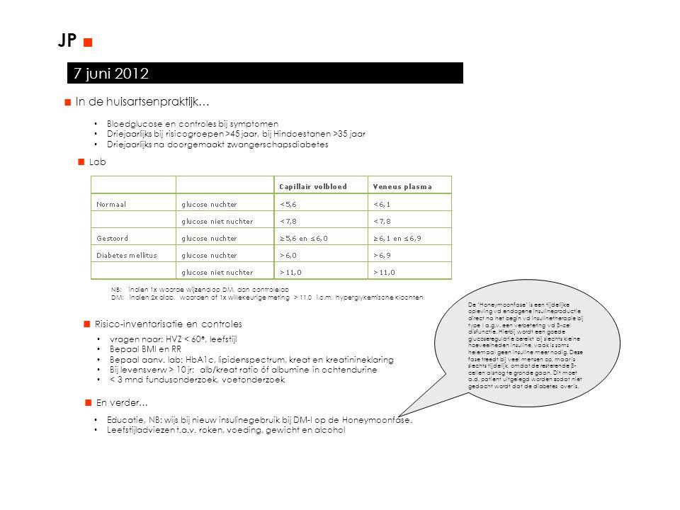JP ■ 7 juni 2012 ■ In de huisartsenpraktijk… ■ Lab