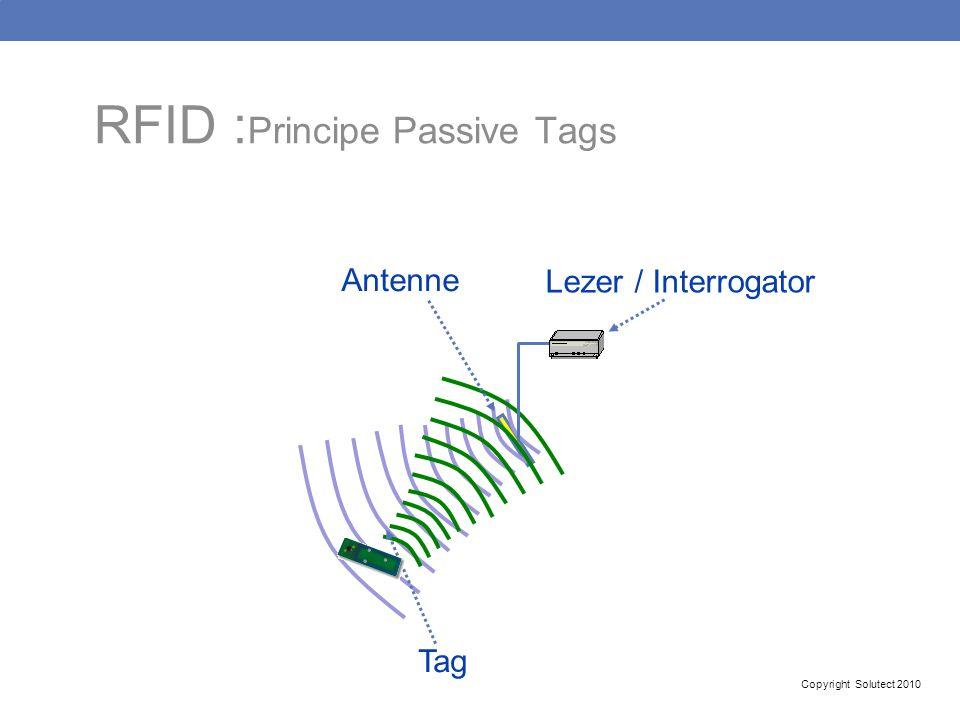 RFID :Principe Passive Tags