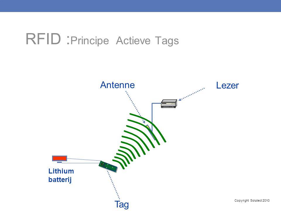 RFID :Principe Actieve Tags