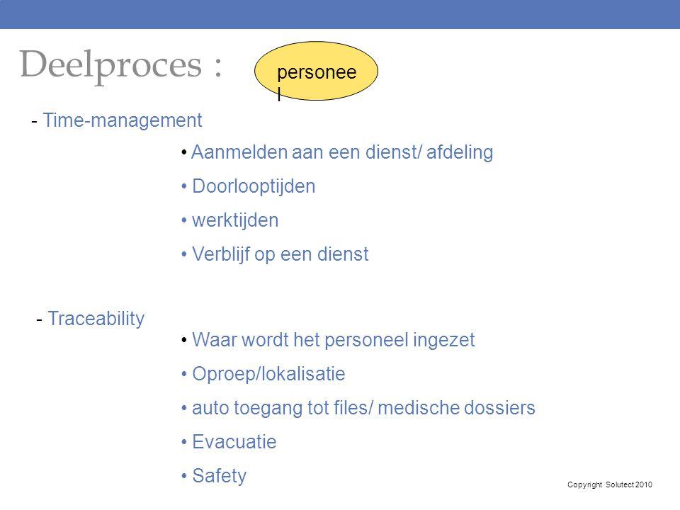 Deelproces : personeel - Time-management