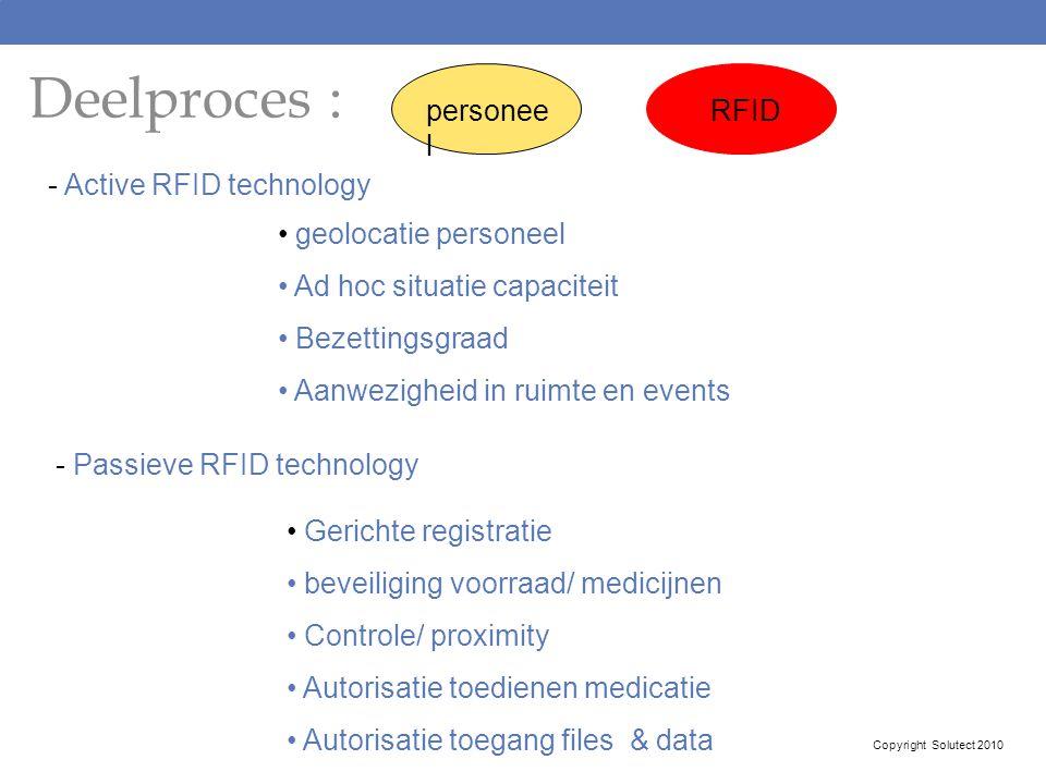 Deelproces : personeel RFID - Active RFID technology