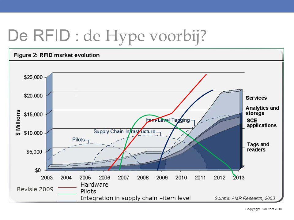De RFID : de Hype voorbij