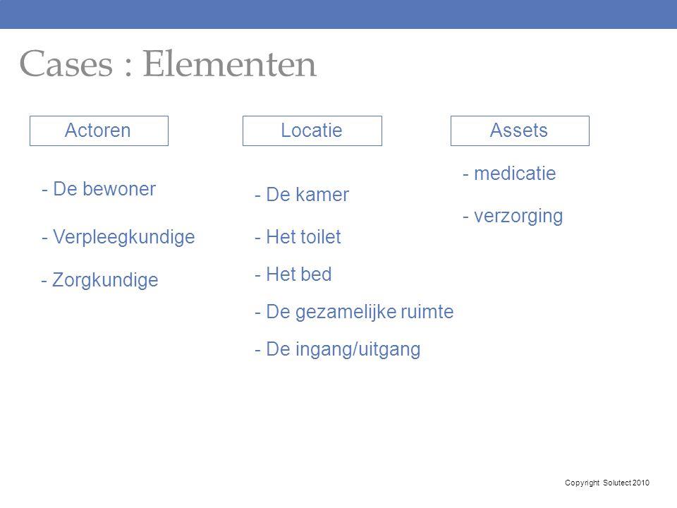 Cases : Elementen Actoren Locatie Assets - medicatie - De bewoner