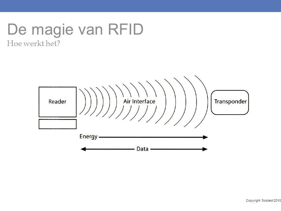 De magie van RFID Hoe werkt het