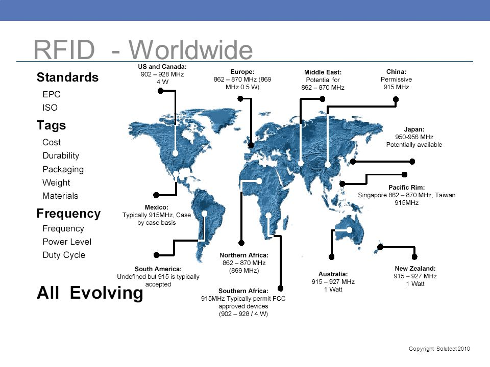 RFID - Worldwide Copyright Solutect 2010