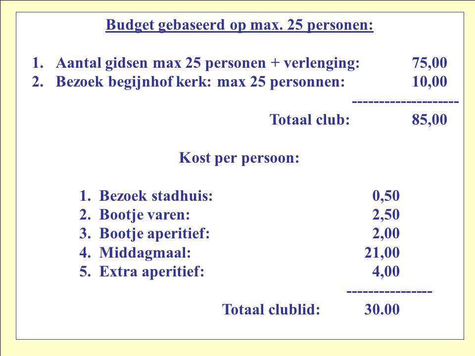 Budget gebaseerd op max. 25 personen: