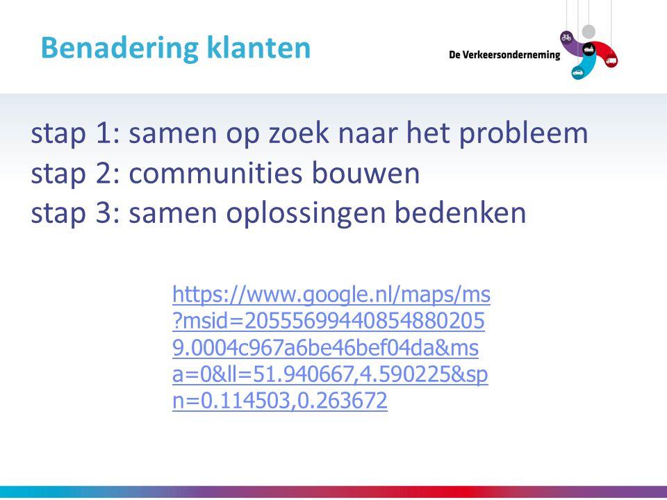 stap 1: samen op zoek naar het probleem stap 2: communities bouwen