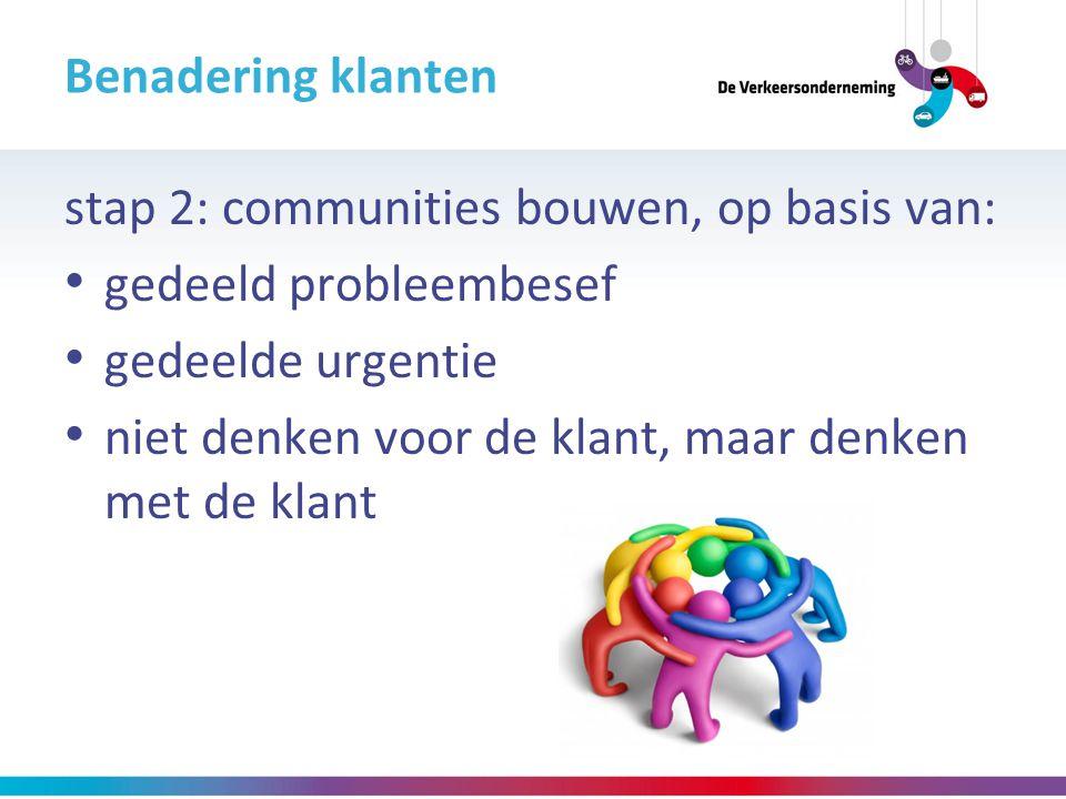 Benadering klanten stap 2: communities bouwen, op basis van: gedeeld probleembesef. gedeelde urgentie.