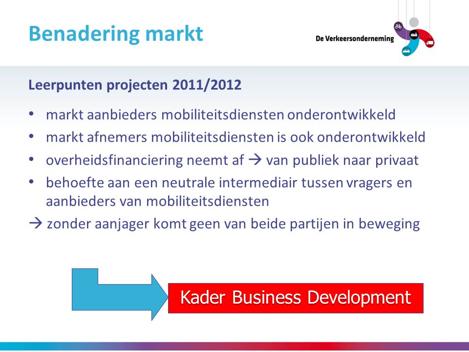 Kader Business Development