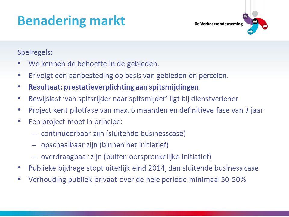 Benadering markt Spelregels: We kennen de behoefte in de gebieden.