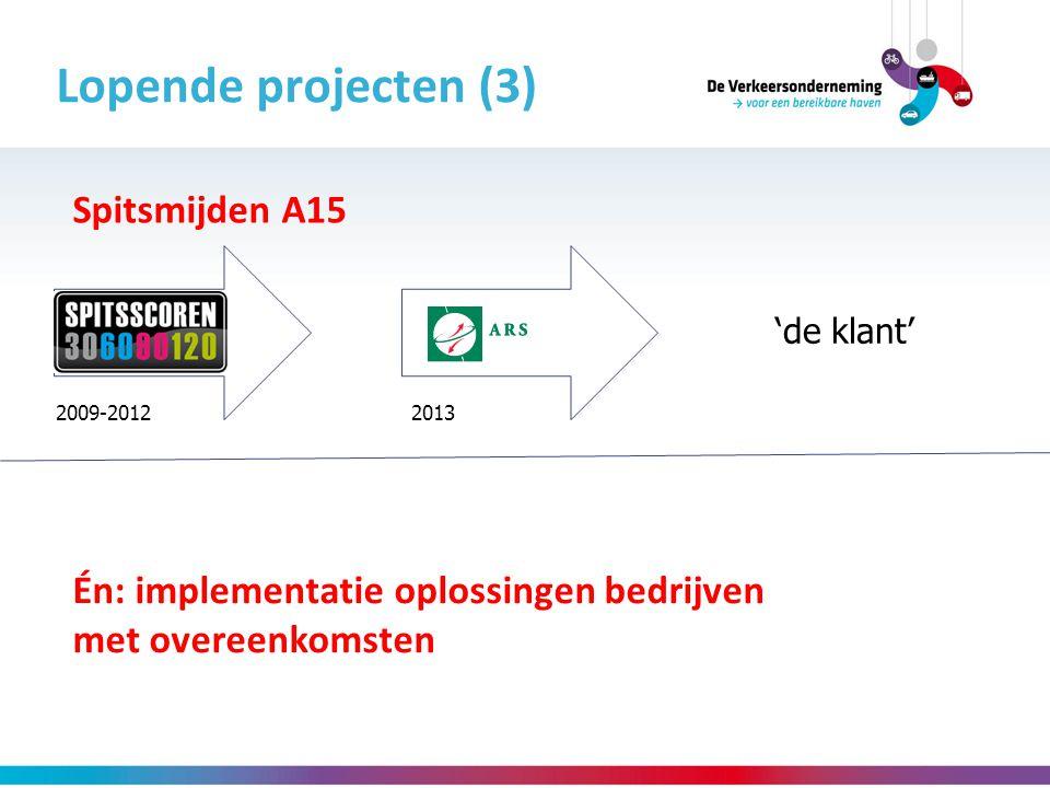 Lopende projecten (3) Spitsmijden A15