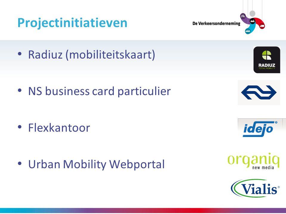 Projectinitiatieven Radiuz (mobiliteitskaart)