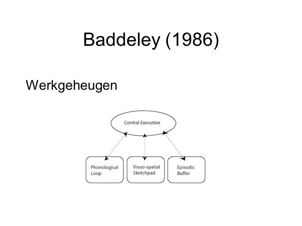 Baddeley (1986) Werkgeheugen