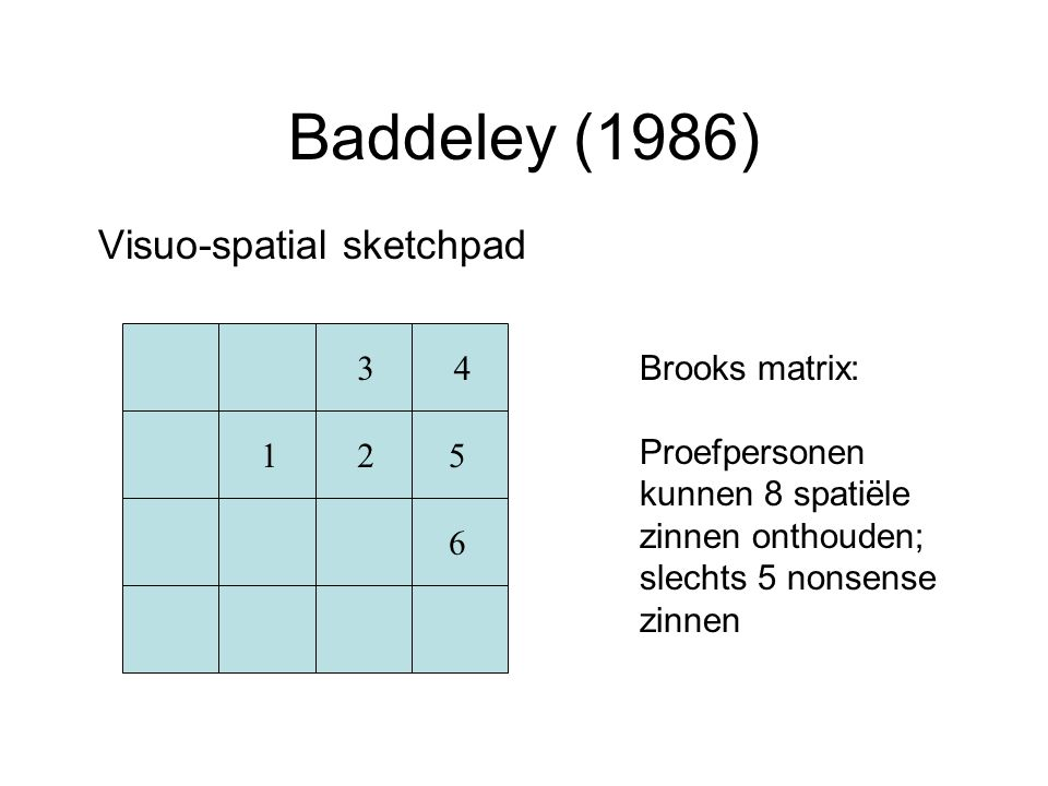 Baddeley (1986) Visuo-spatial sketchpad 1 2 3 4 5 6 Brooks matrix: