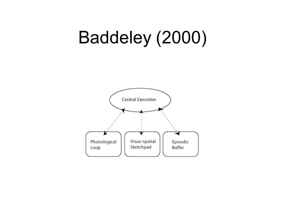 Baddeley (2000)