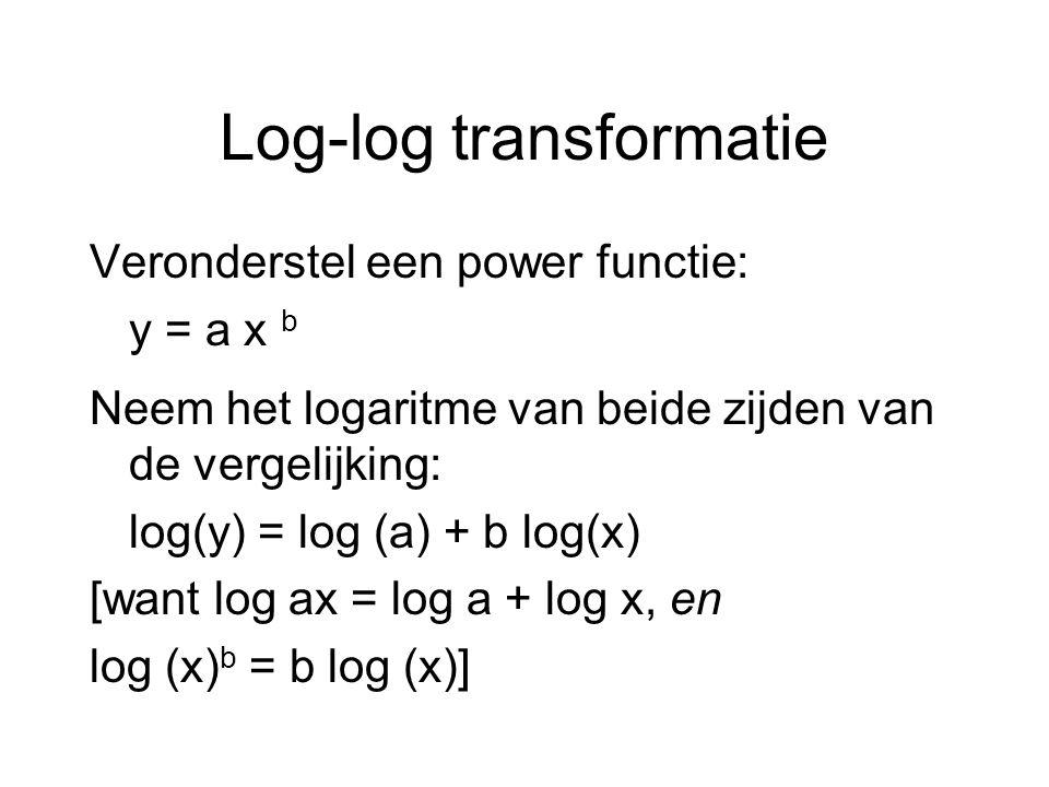 Log-log transformatie