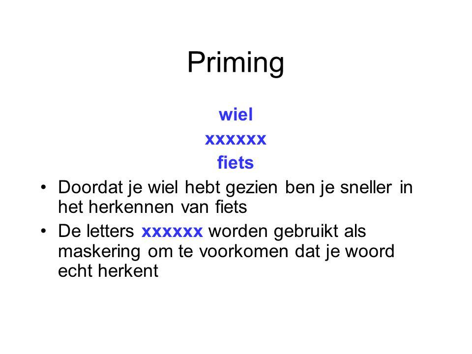 Priming wiel xxxxxx fiets