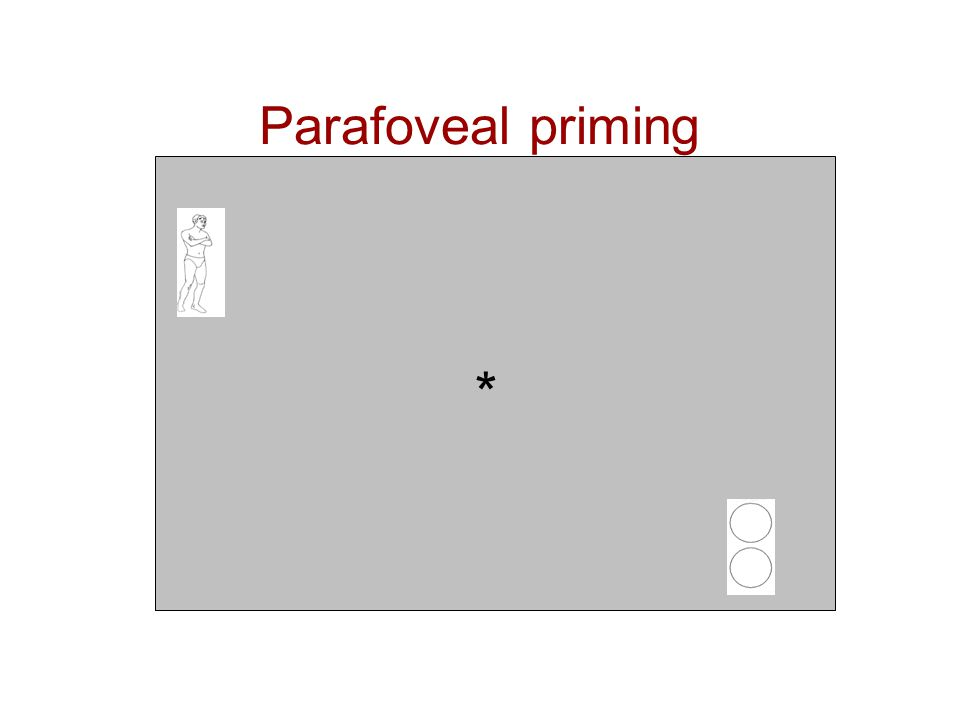 Parafoveal priming *