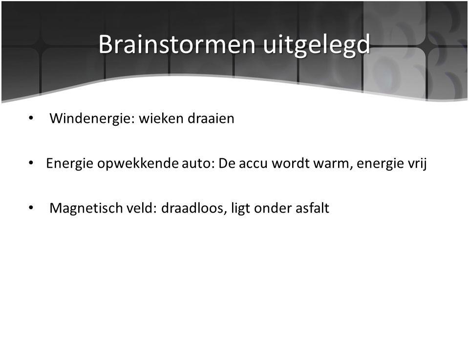 Brainstormen uitgelegd