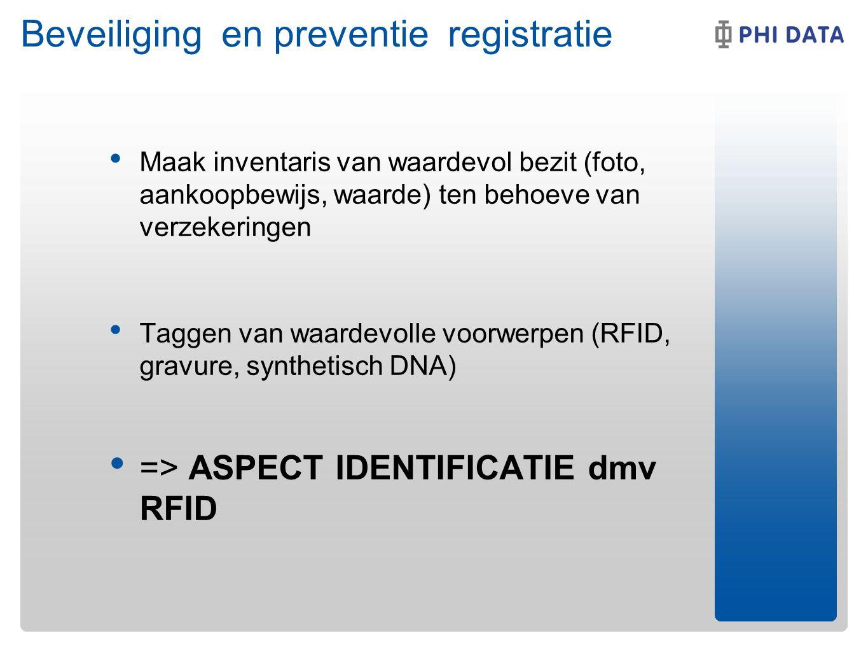 Beveiliging en preventie registratie