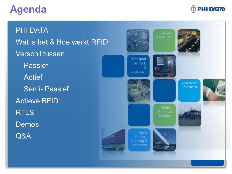 Cases Agenda PHI DATA Wat is het & Hoe werkt RFID Verschil tussen