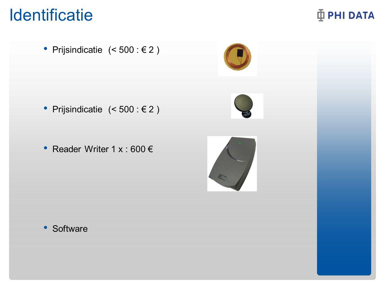 Identificatie Prijsindicatie (< 500 : € 2 )
