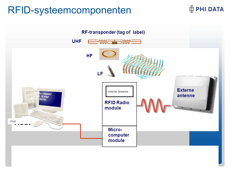 RFID-systeemcomponenten