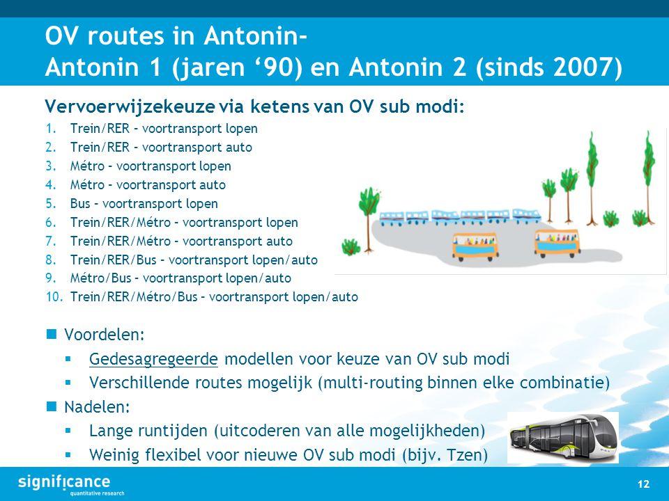OV routes in Antonin- Antonin 1 (jaren '90) en Antonin 2 (sinds 2007)