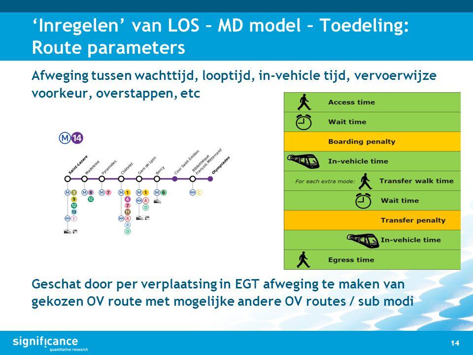 'Inregelen' van LOS – MD model – Toedeling: Route parameters
